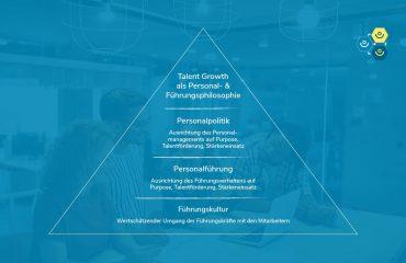 Pandemie trifft auf Talent Mindset – warum Covid-19 die Sicht von CEOs auf das Talentmanagement radikal verändert